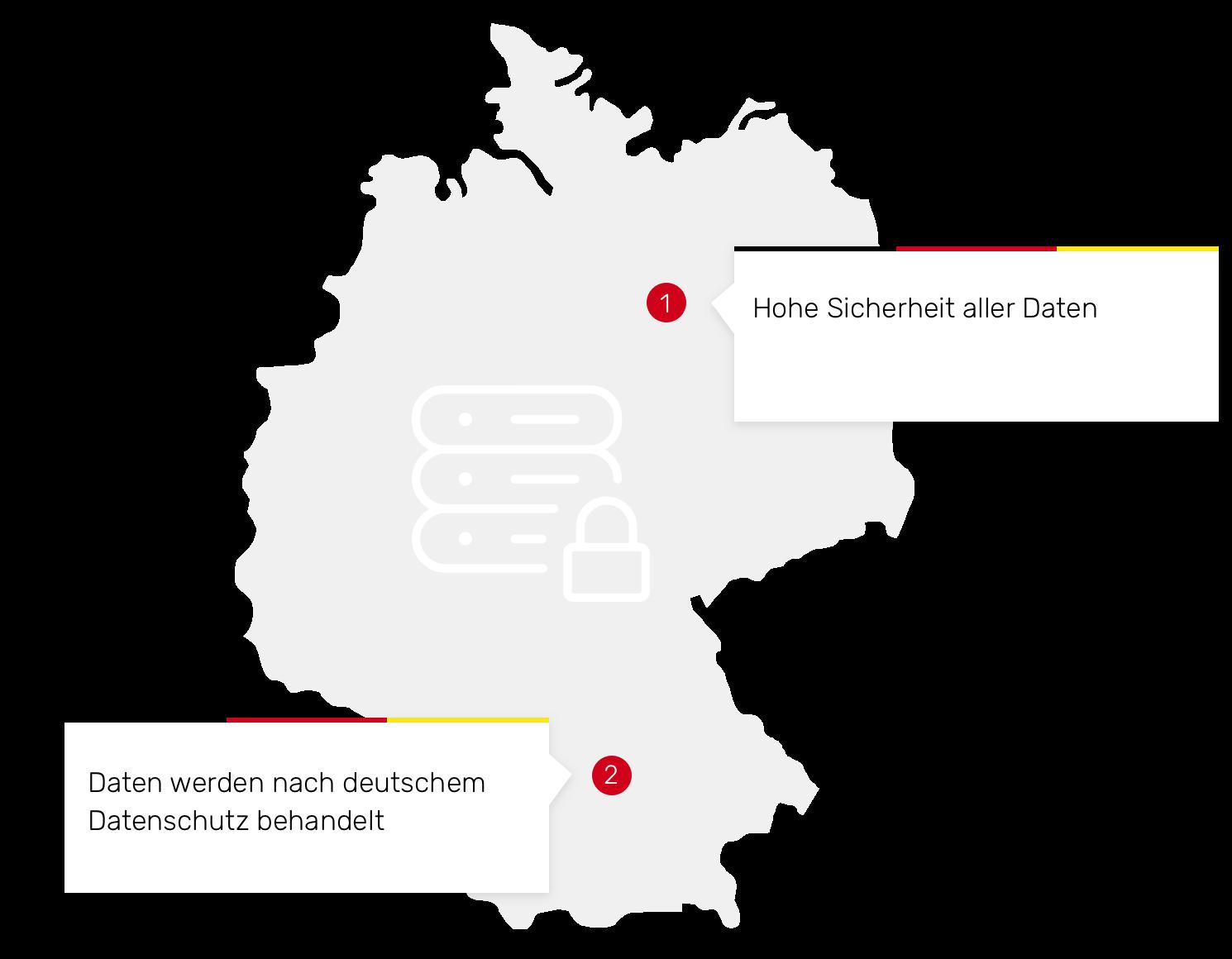 roove Serverstandort Deutschland